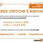 22_presentazione_9_Maggio_2012