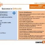 41_presentazione_9_Maggio_2012