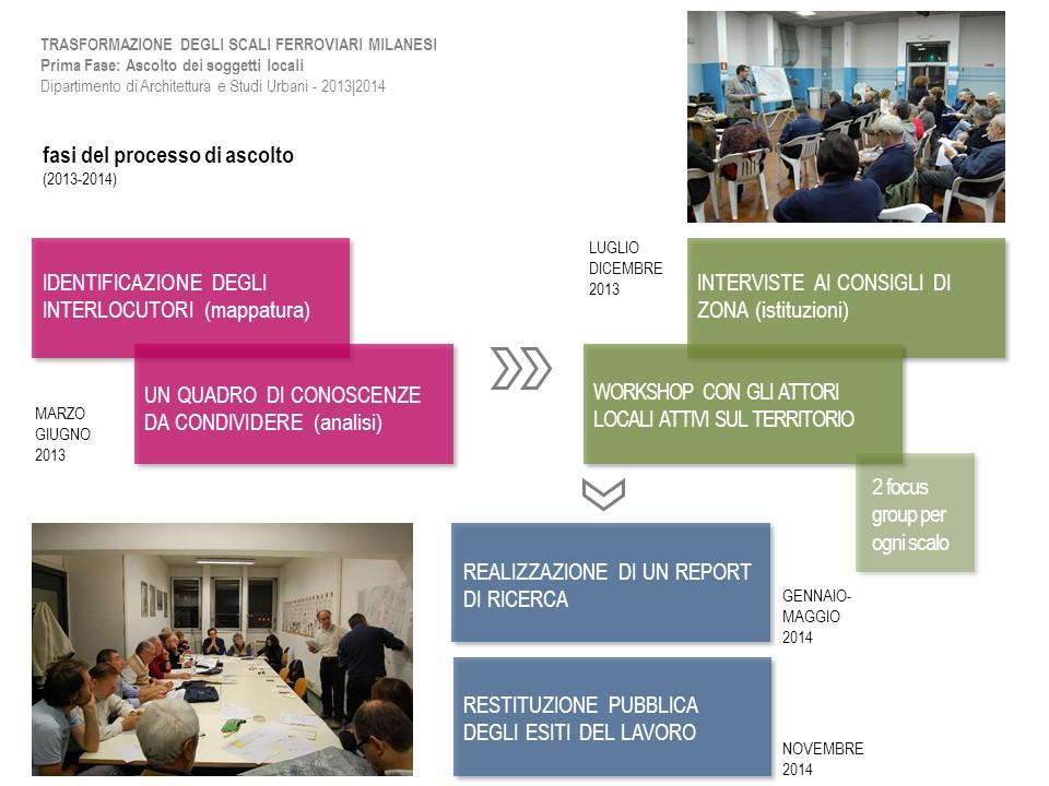 Presentazione Fortini - Diapositiva3