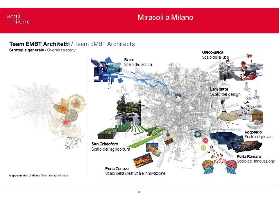 Presentazione Montedoro - Diapositiva44