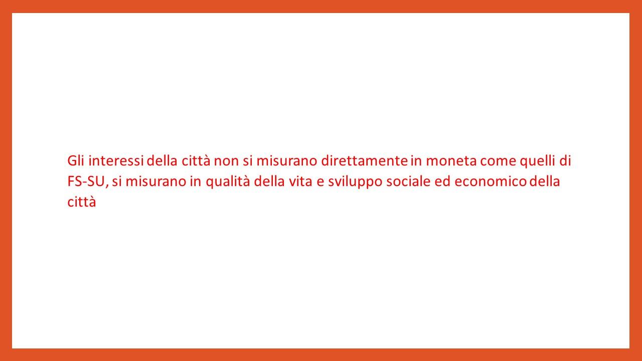 Presentazione Livio Grillo - Diapositiva9